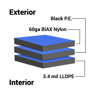 reflection super black lamination structure 2 Black 7.5×11.5×3.5 – 100 Pack
