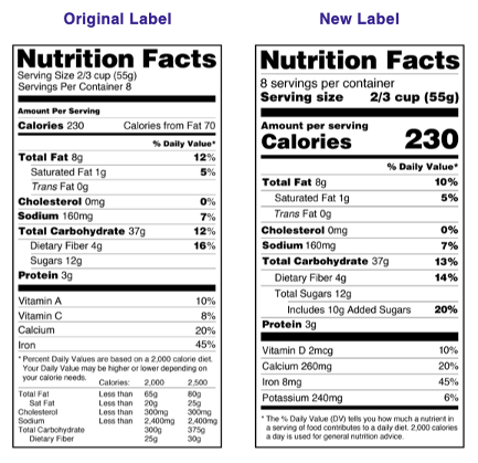 OldvNewLabel Nutritional Labeling Requirements