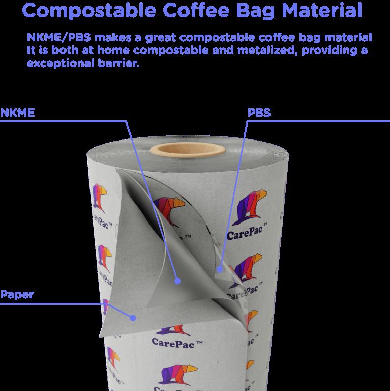 Medium CareCompost KMEPS Coffee Packaging Trends