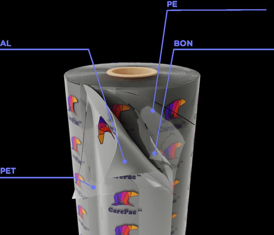 Medium CareFoil PANP Coffee Packaging Trends