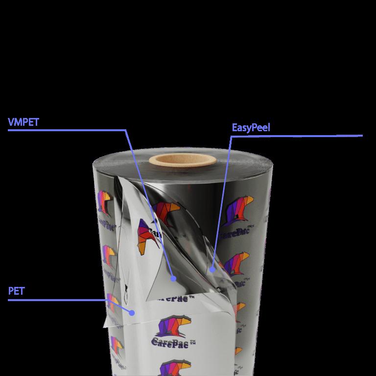 Medium CareSilver PVEASY 1 Coffee Packaging Trends