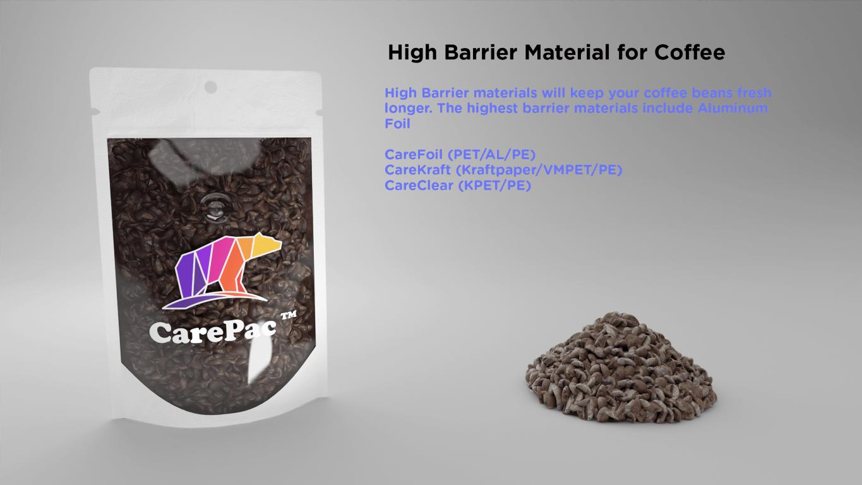 Medium coffee shelf lift infographic Coffee Packaging Trends